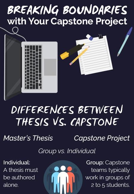 Capstone project vs thesis