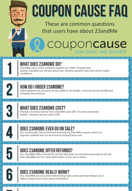 23andme coupon codes infographic