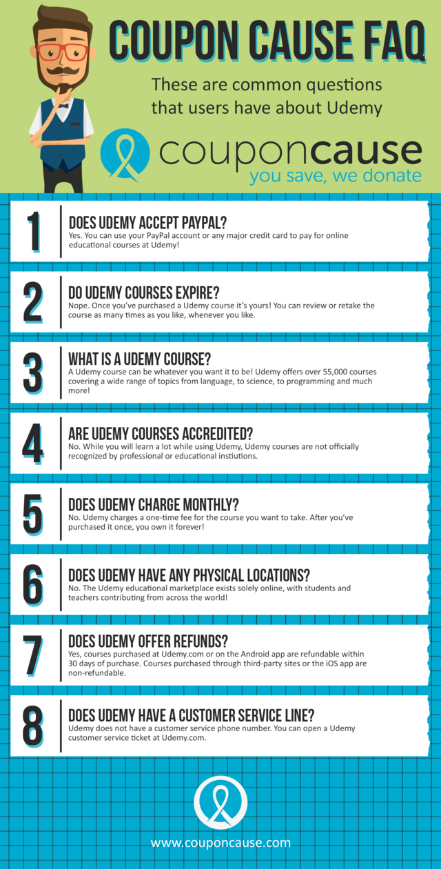 Udemy coupon codes infographic