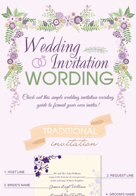 How to address wedding invitations wording