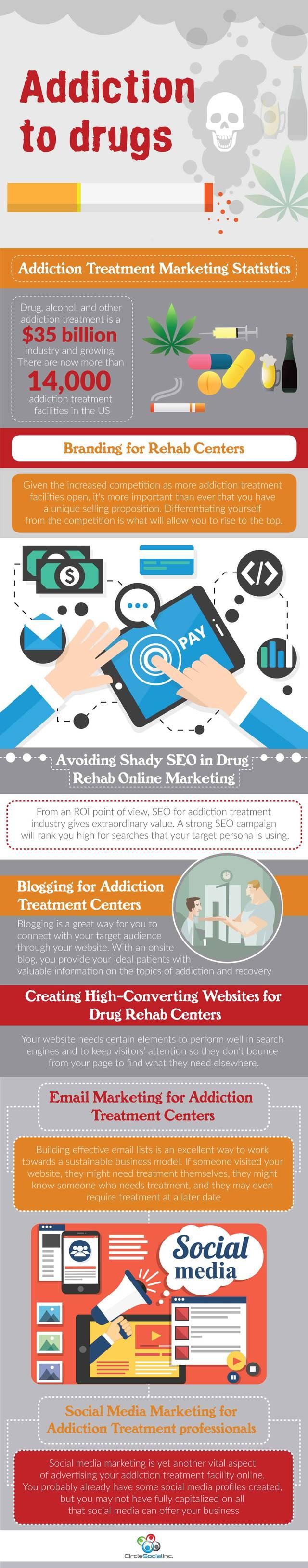 03 addiction to drugs