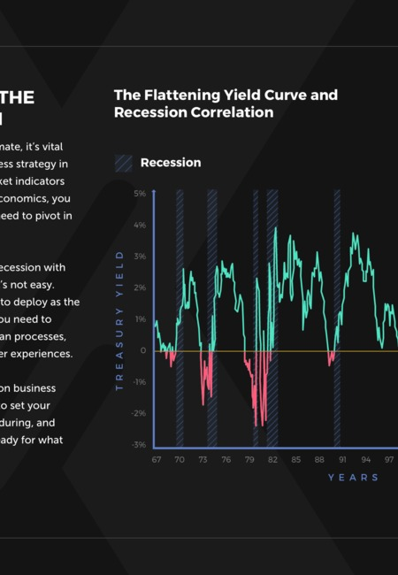 Recession strategy header