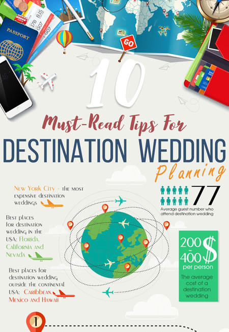 Helpful wedding planning infographics destination wedding planning