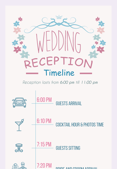 Wedding reception timeline infographic