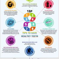 Infographic top 8 tips to have healthy teeth resize