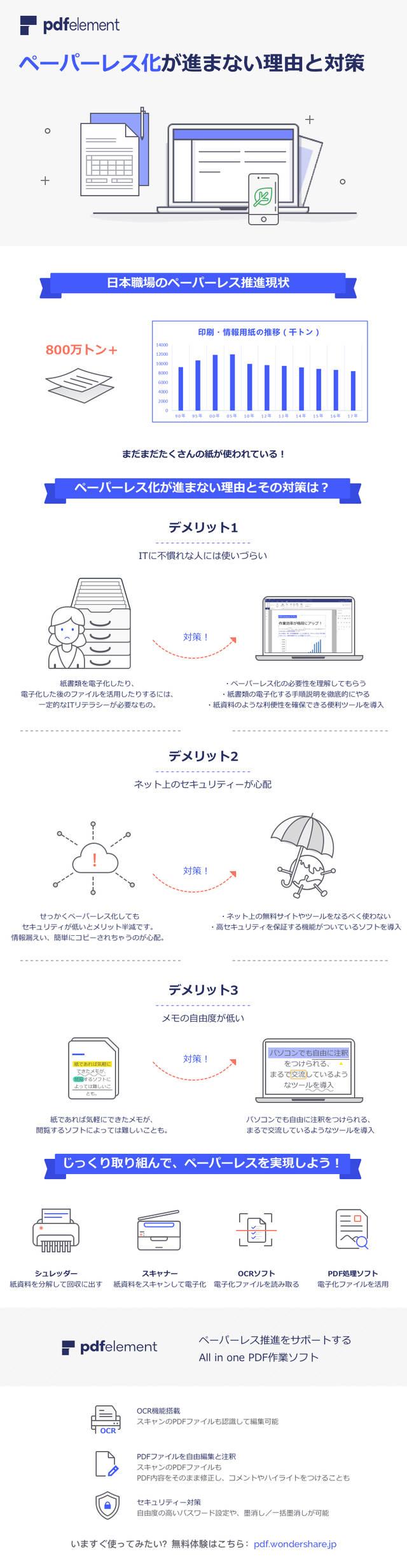 Go paperless jp2mdpi