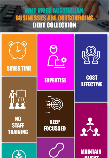 Outsourcing debt collection and other services