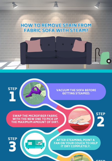 How to remove stain from fabric sofa with steam