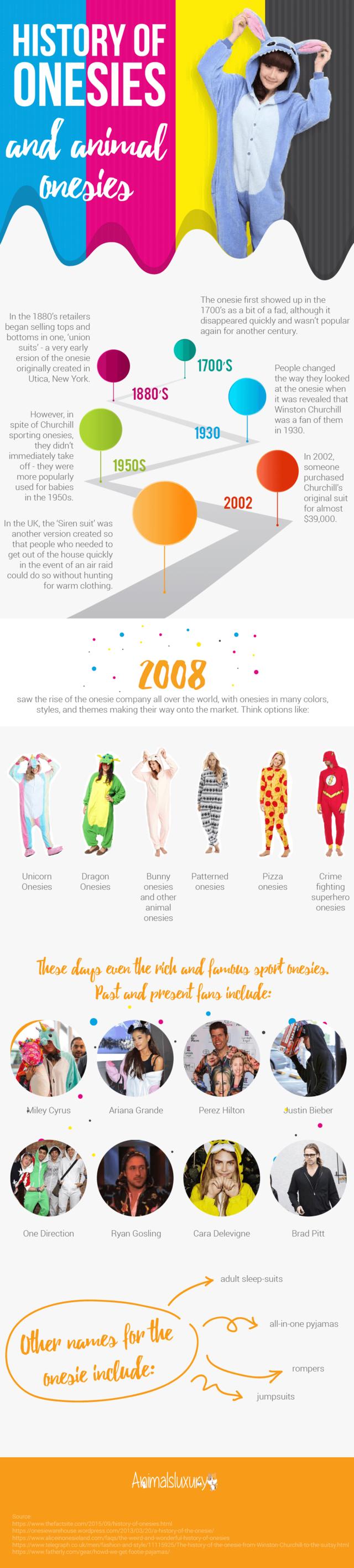 Onesies history infographic