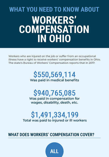 Hmmm workers compensation infographic