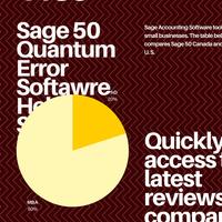 Sage 50 quantum canada 1800 865 4183