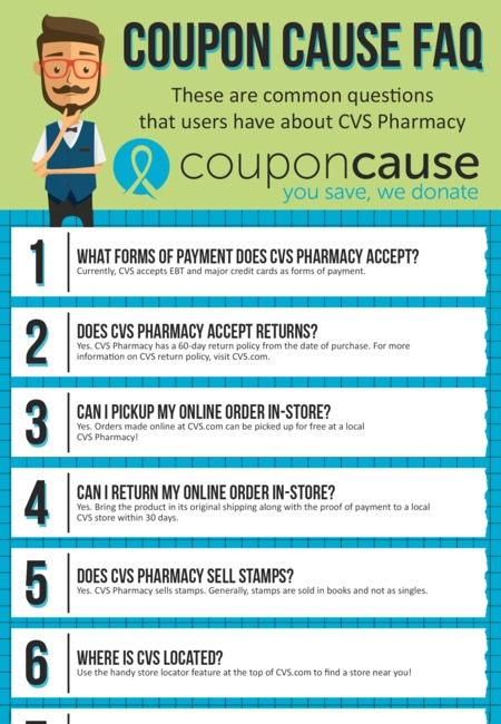 Cvs pharmacy infographic
