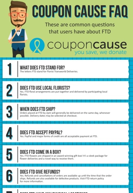 Ftd coupons infographic