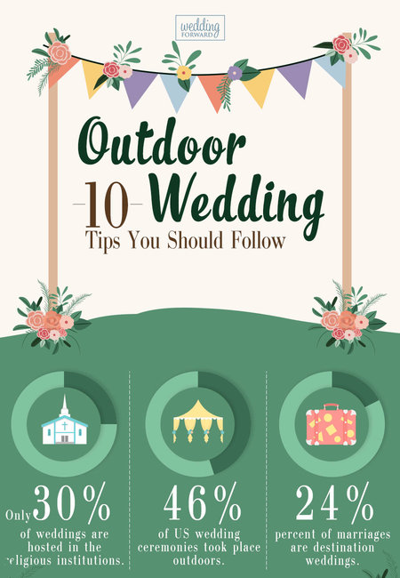 How to plan outdoor wedding tips