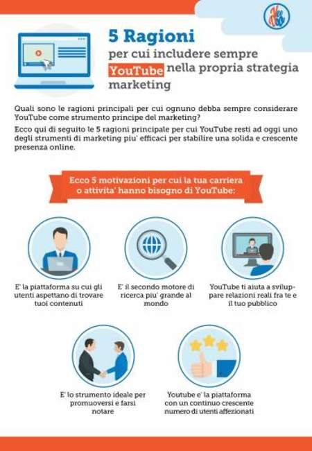 Veedoo video marketing