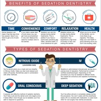 Sedation dentistry infographic 1