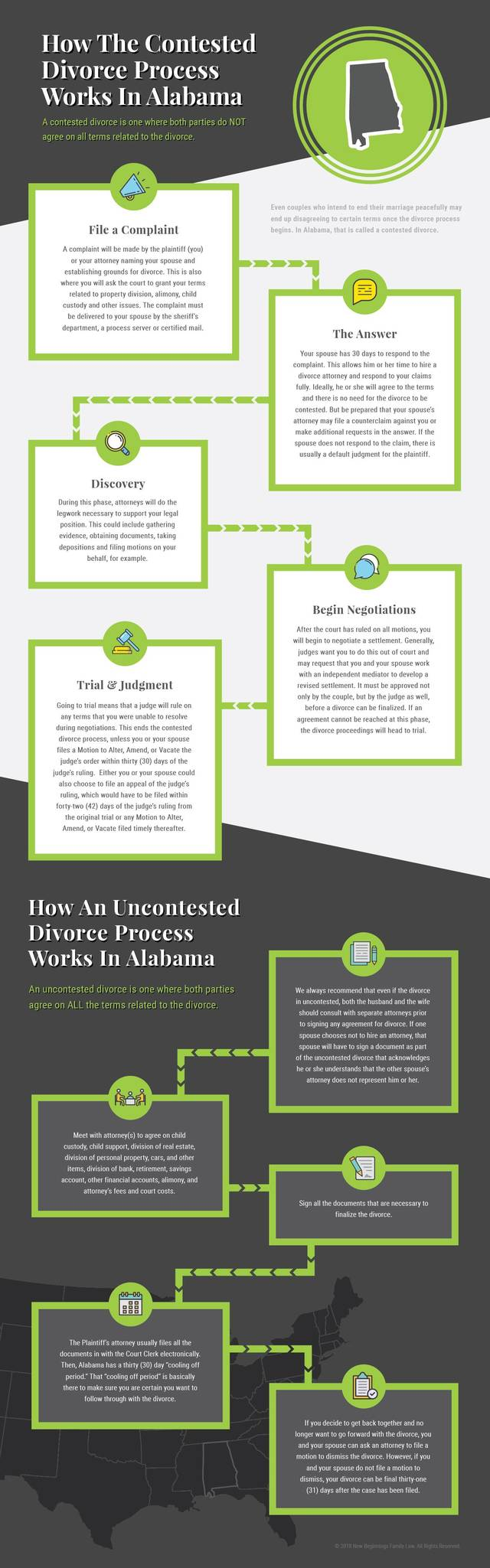 Infographic divorce process