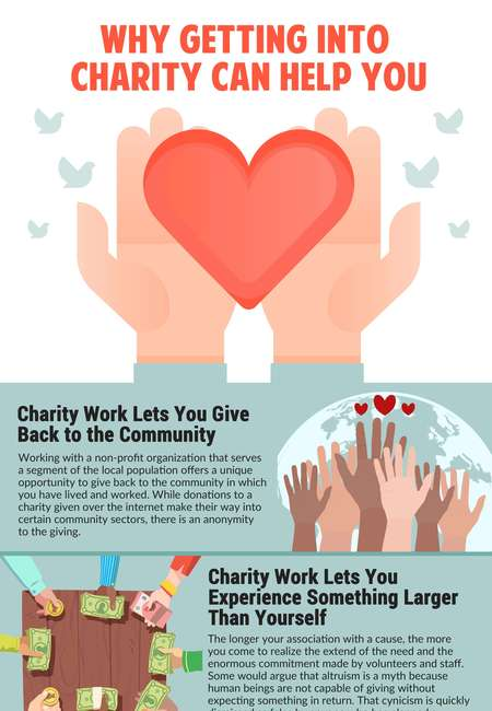 Donate output infographic