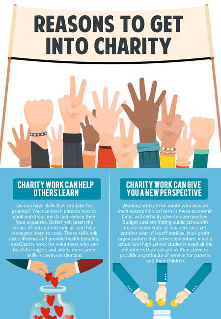 Charity output infographic