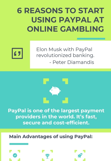 Paypal infographics