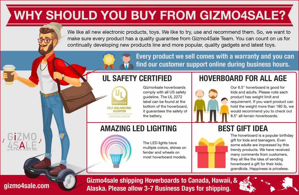 Gizmo4sale 1