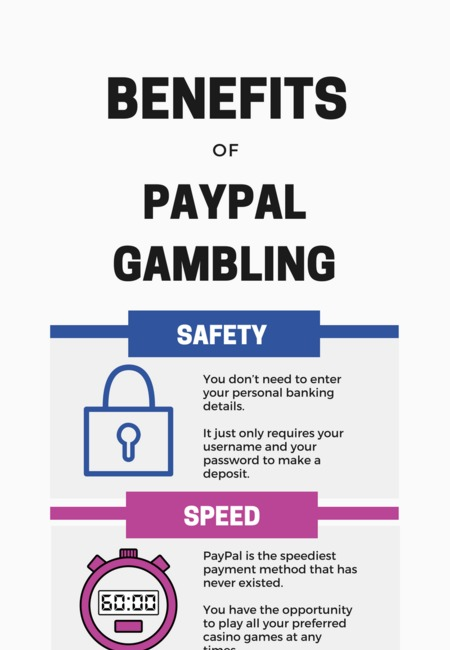 Why to gamble with paypal