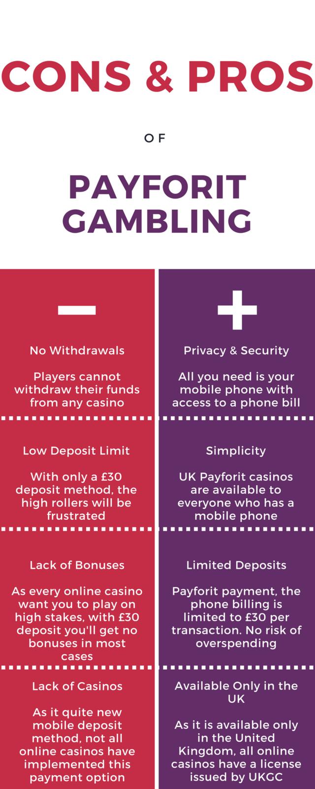 Features of payforit gambling