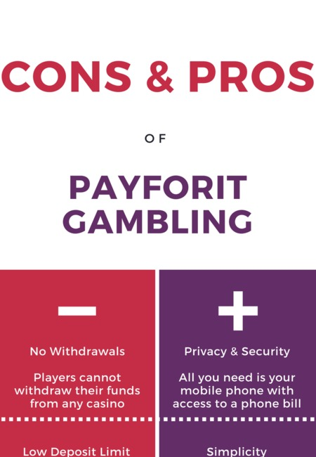 Features of payforit gambling