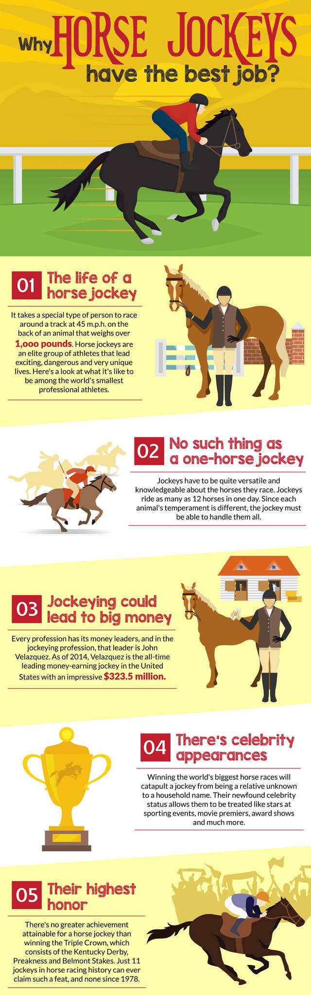 June 13  horse jockeys