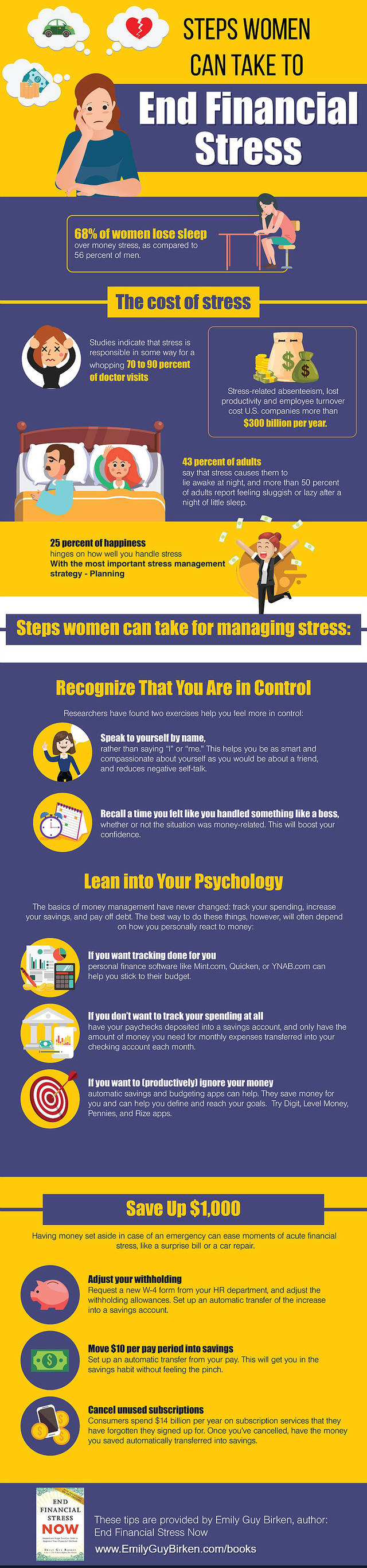 Steps to end financial stress infographic