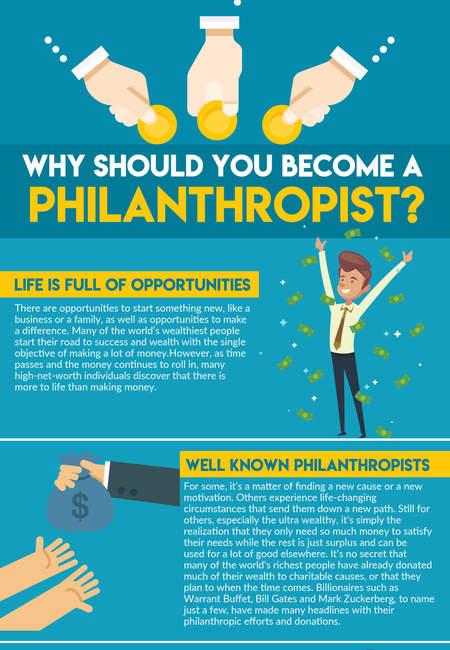 Philanthropist 1