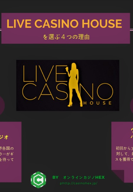 Live casino house info