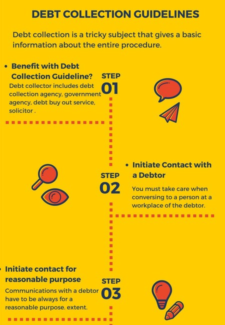 Here are important guidelines for debt collection for creditors and collectors