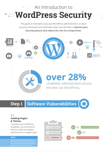 18 sucuri infographic introduction to wordpress security