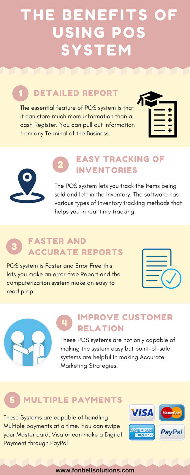 The benefits of using pos system