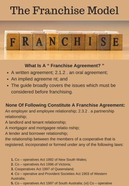 The franchise model