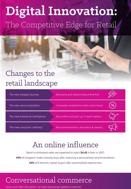 Digital innovation the competitive edge for retail
