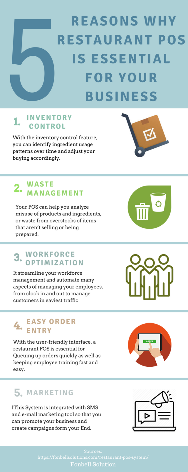 Reasons why restaurant pos is essential for your business