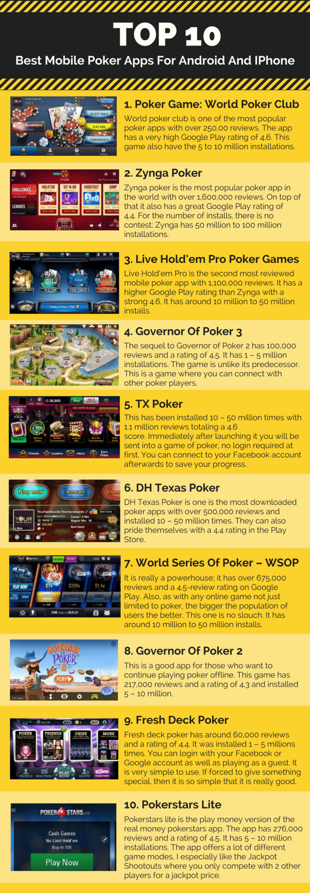 Infographics   top 37 best mobile poker apps