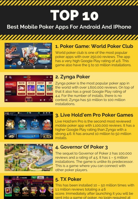 Infographics   top 37 best mobile poker apps