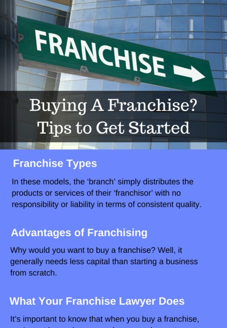 Buying a franchise  tips to get started