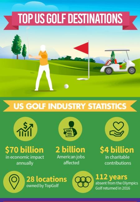 Top golf travel destinations az ca fl 768x5127