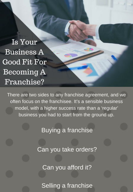 Is your business a good fit for becoming a franchise