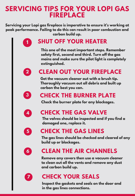 Servicing tips for your lopi gas fireplace