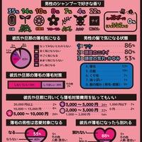 %e7%94%b7%e6%80%a7%e3%81%ae%e9%ab%aa%e3%81%ab%e9%96%a2%e3%81%99%e3%82%8b%e3%82%a4%e3%83%b3%e3%83%95%e3%82%a9%e3%82%af%e3%82%99%e3%83%a9%e3%83%95%e3%82%a3%e3%83%83%e3%82%af%e3%82%b9