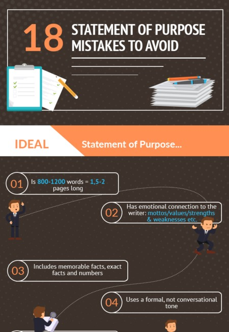 Statement of purpose tips
