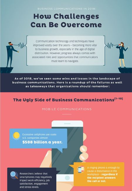 Business communication challenges in 2018