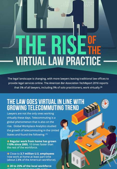 Virtual law practice trends