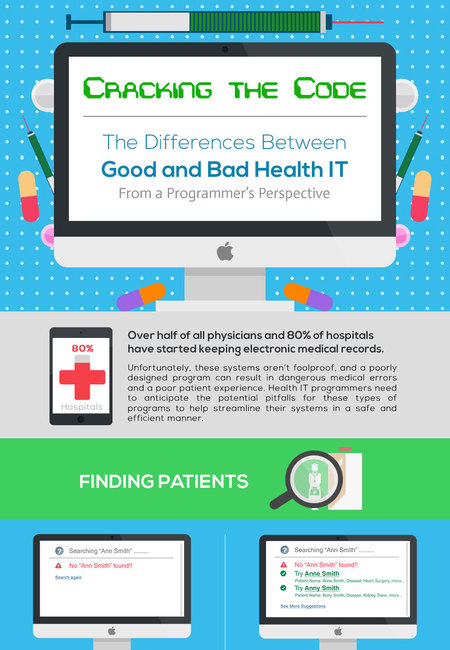 Difference between good and bad health it