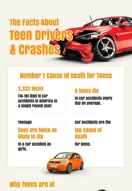 Teen drivers and crashes facts infographic